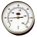 31 Thermometer