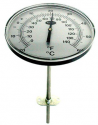 33D Thermometer